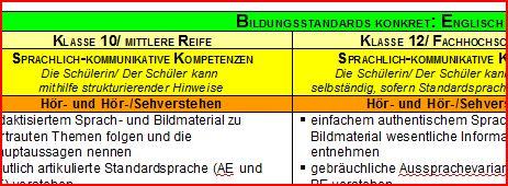 Bildungsstandards konkret: Englisch (gymnasiale Oberstufe)